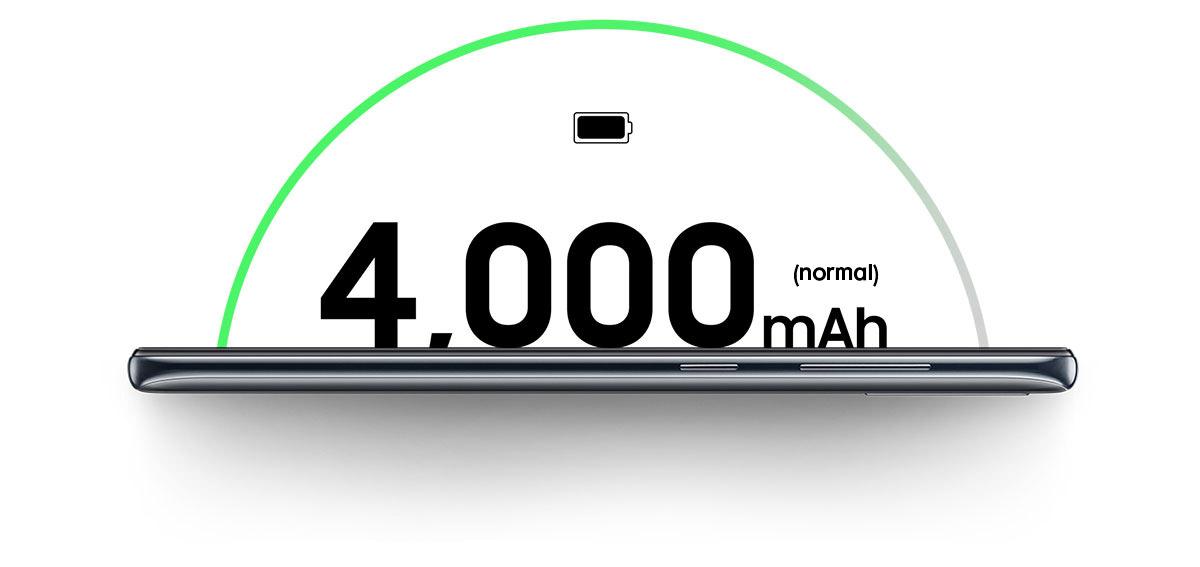 4,000 mAh